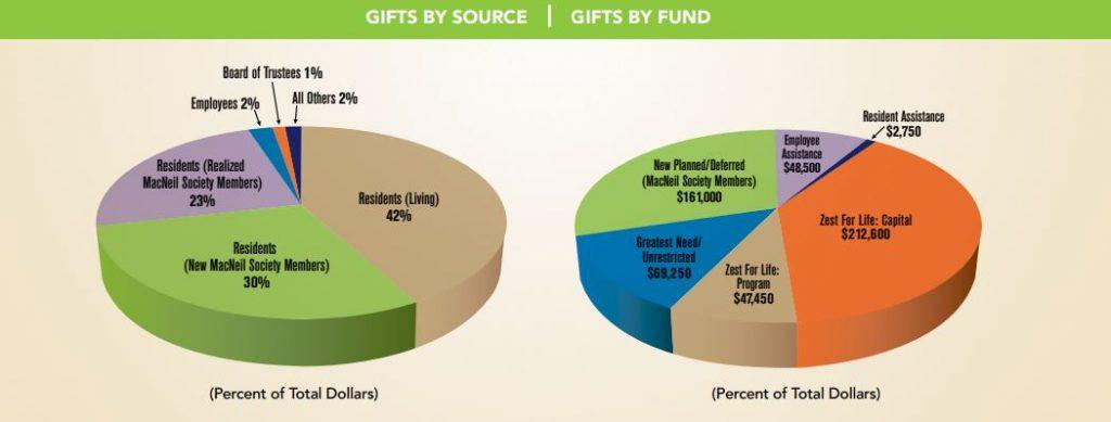 impact report image