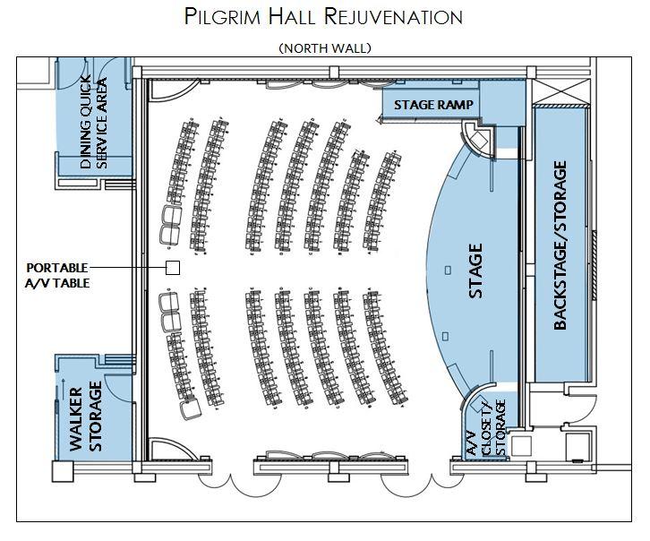 Backstage Plan